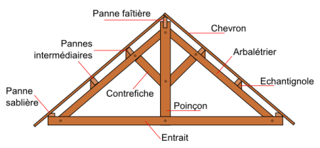 charpente traditionnelle fiche technique